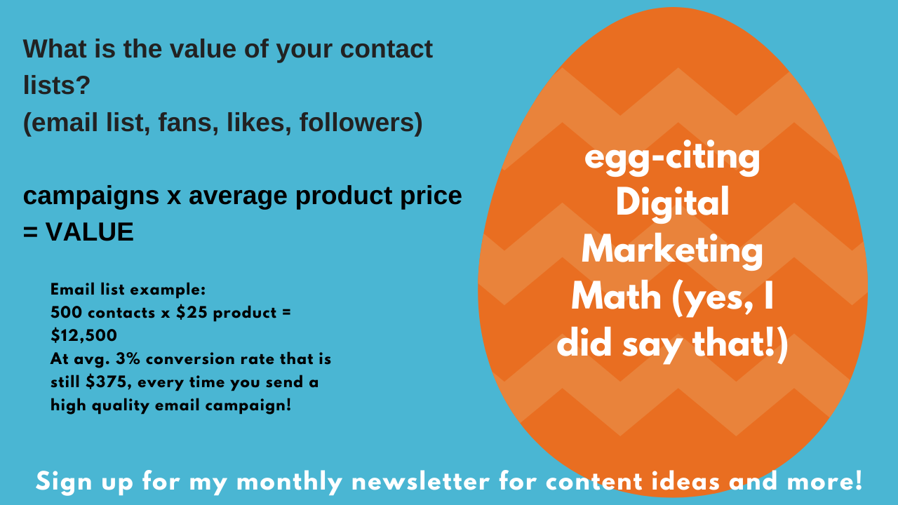 egg-citing digital marketing math